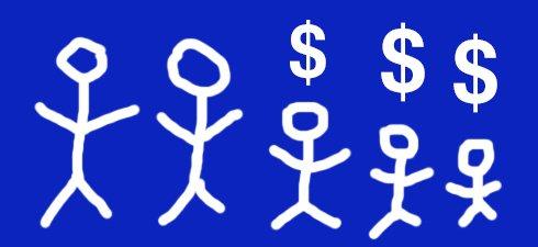 financially healthy family